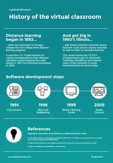 historyvirtualclassroom_infographic