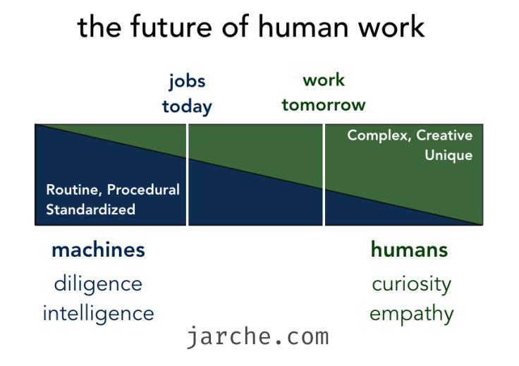 future-of-work-1