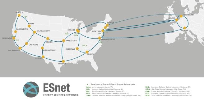 ESnet6 Network