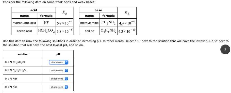 Consider the following data on some weak acids and weak