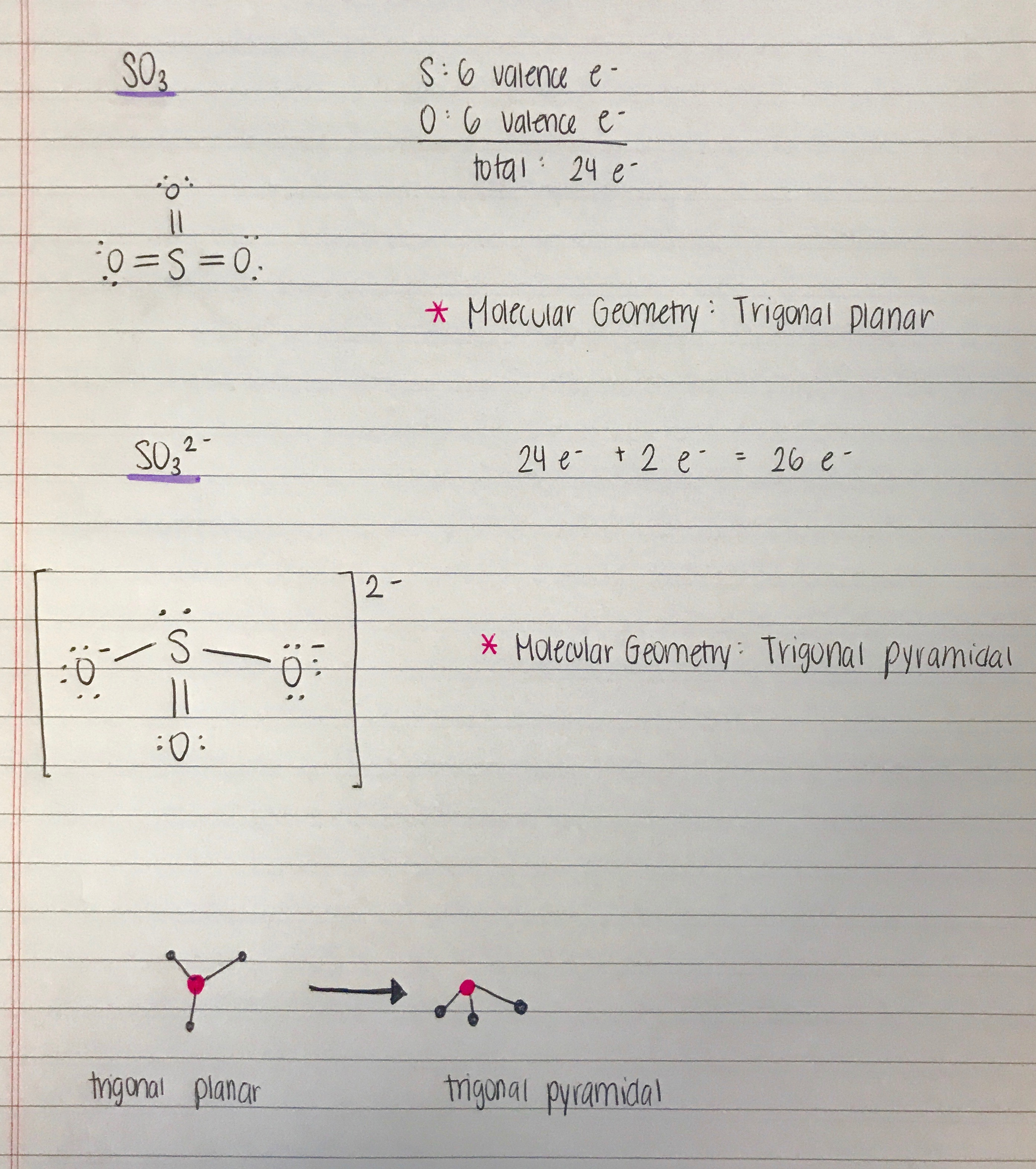 Draw The Lewis Dot Structure For So3 2