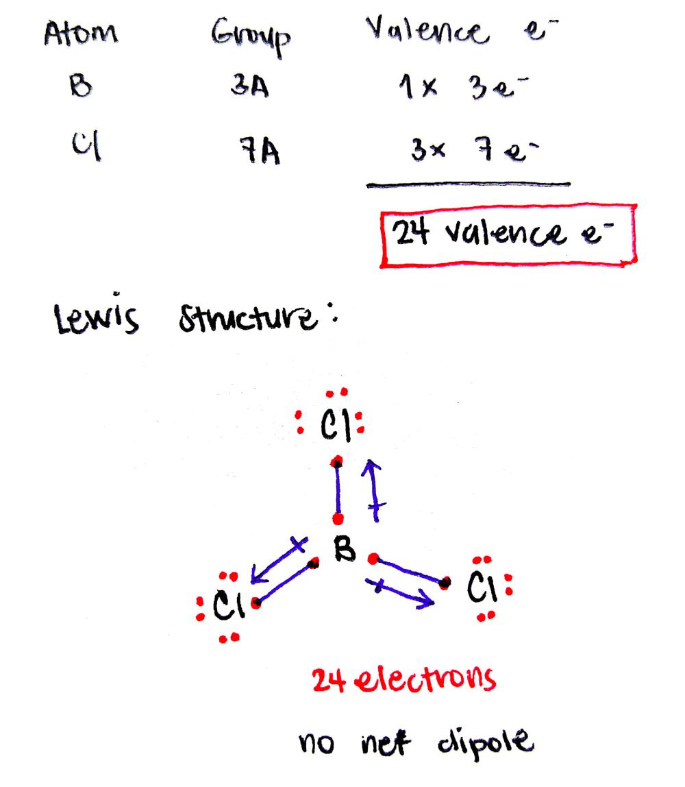 medium resolution of ch3och3 intermolecular force diagram