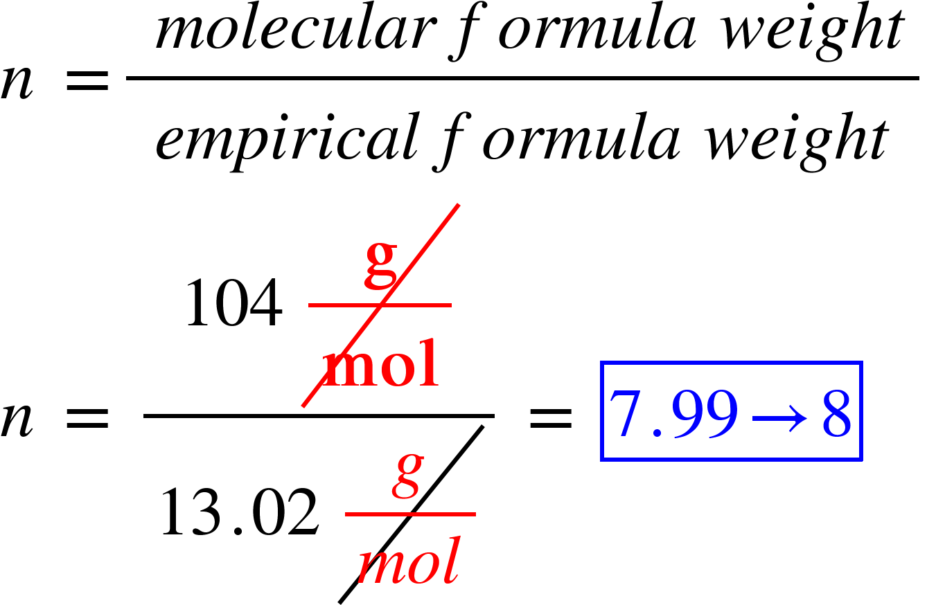 Empirical And Molecular Formula Worksheet Answers An Oxide