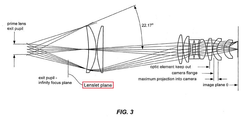 Pixar Super LightField Lens