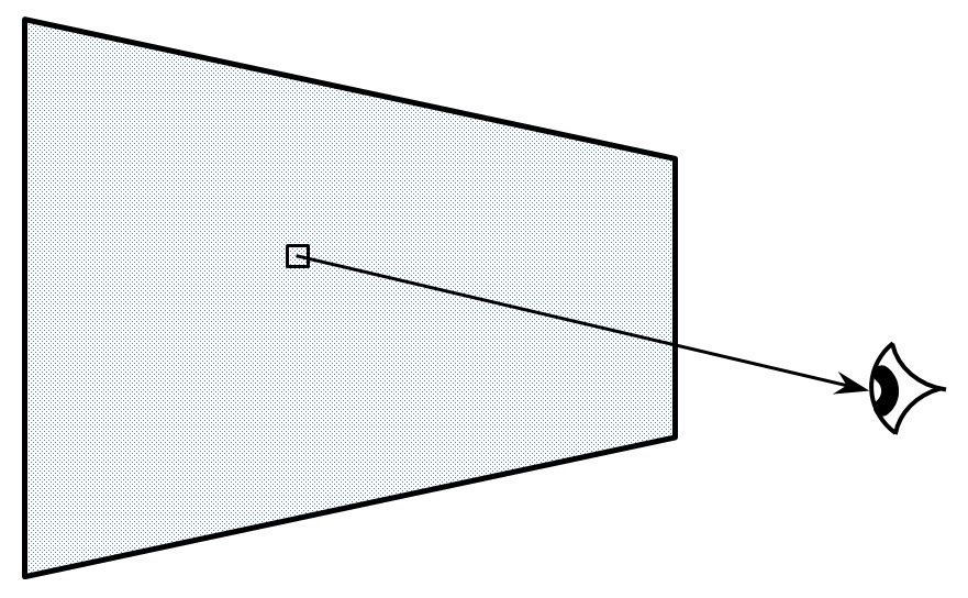 FIG. 3 – Light ray from a computer display pixel as seen by observer
