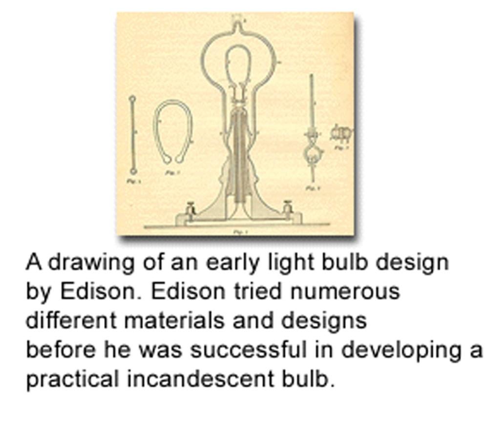 medium resolution of  incandescent thomas edison light bulb diagram lightingdesigner d