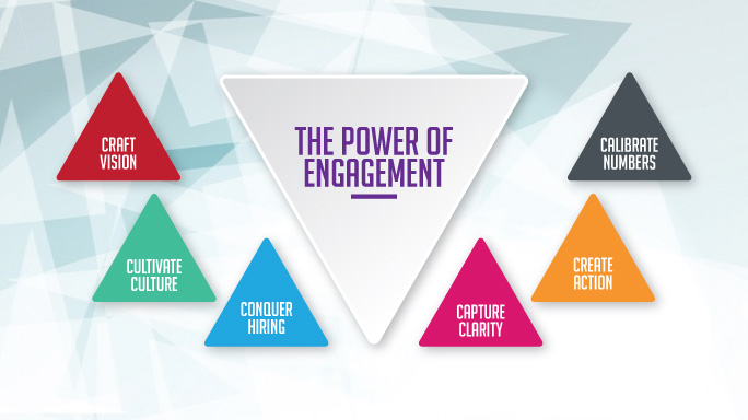 The Power of Engagement