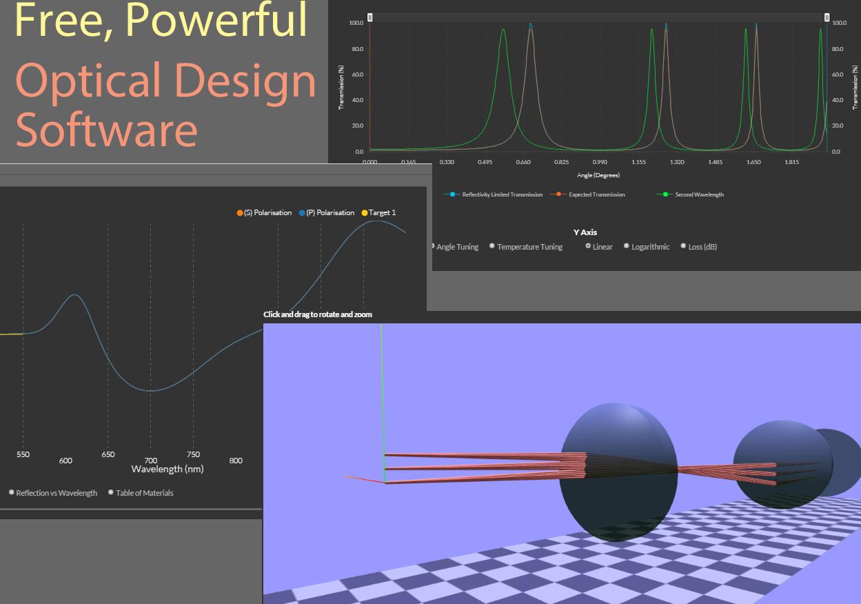 hight resolution of lens designer user s guide