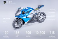 Electric Superbike Anyone? (The Lightning LS-218) - GT-R ...