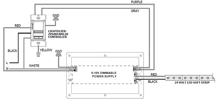 0 10v Dimmer Switch Wiring Diagram