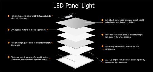 small resolution of led panel light diagram