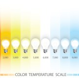 light bulb color temperature comparison