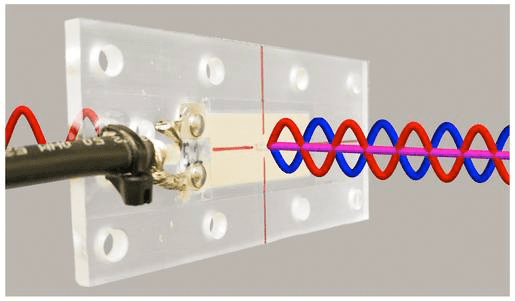 "Spectrally broad X-ray pulses can be ""sharpened"" by purely mechanical means"