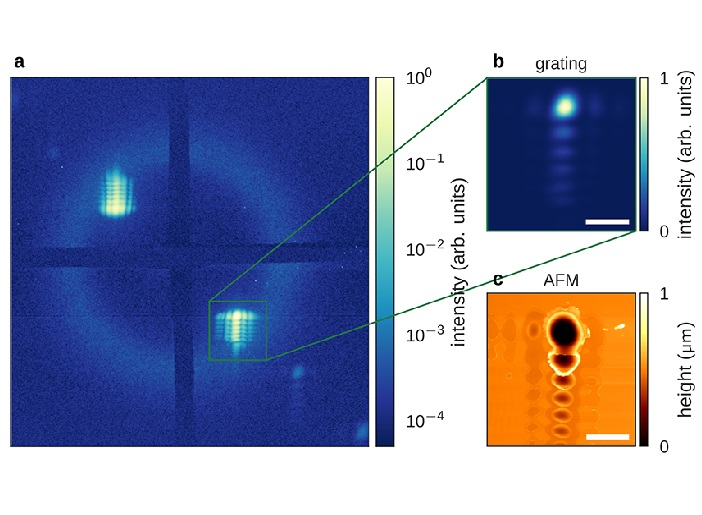 In-situ single-shot diffractive fluence mapping for x-ray FEL pulses