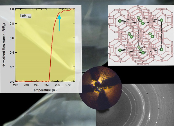 The first observation of near-room-temperature superconductivity