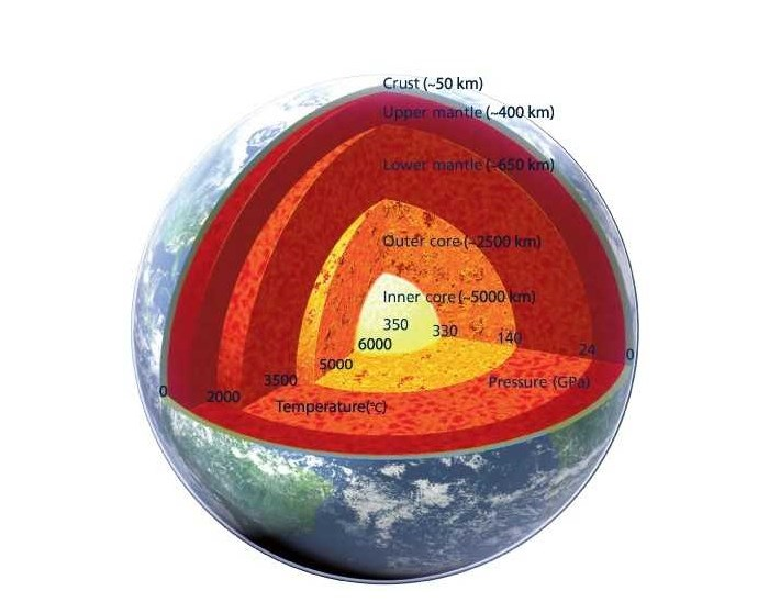 Earth's mantle could be more magnetic than once thought