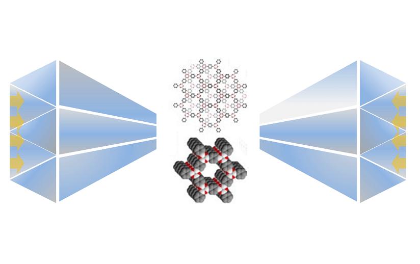 Covalent Organic Framework (COF‐1) under pressure