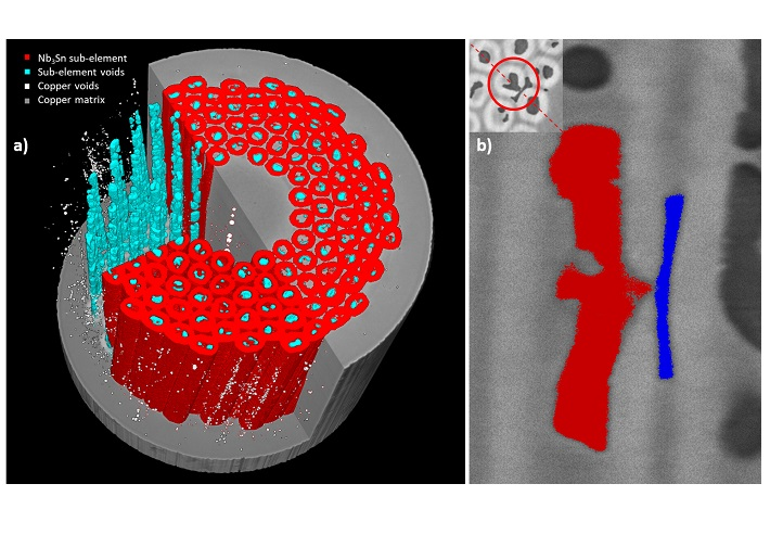 X-ray tomography as a new tool to analyse the voids in RRP Nb3Sn wires