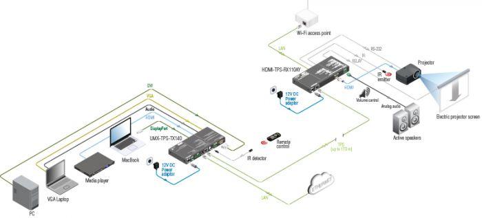 Legrand Rj45 Ethernet Schaltplan