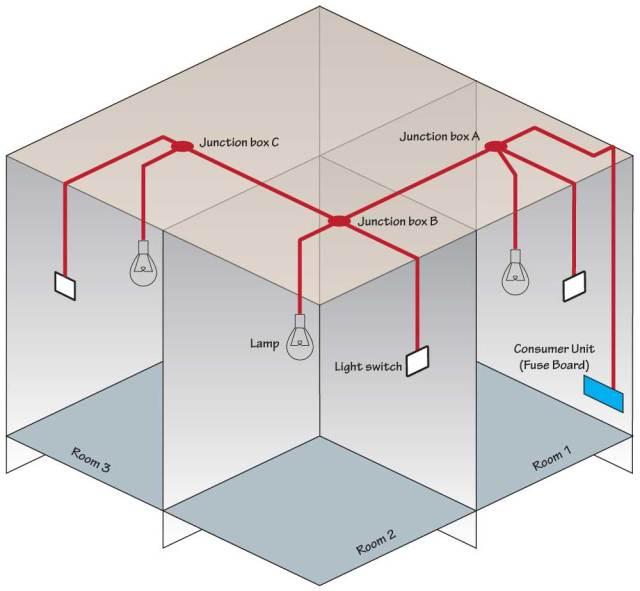 light wiring circuit