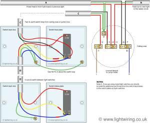 2 way switch wiring diagram | Light wiring