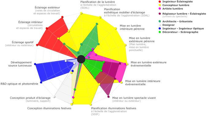 Eclairagepublic.eu--metiers-conception---Aubin-Ribeyron