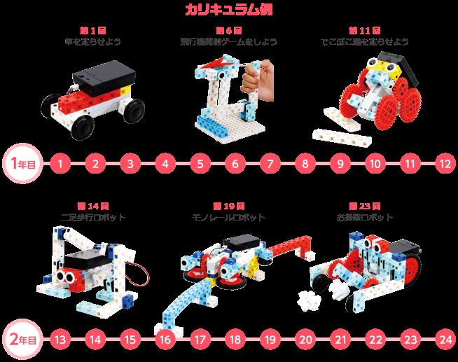 ロボットプログラミング自考力キッズカリキュラム2