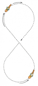 Figure of 8