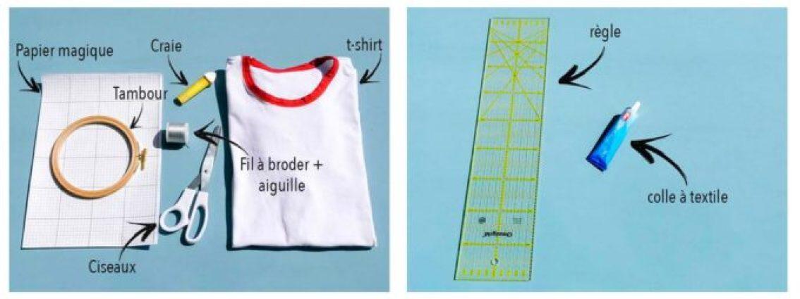 materiel-pour-personnaliser-un-t-shirt-en-un-clin-d-oeil