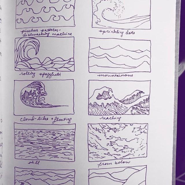 Ten ways to draw waves  Working out patterns forhellip