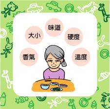 吞嚥困難 – 語言治療資訊讚 LIKEST