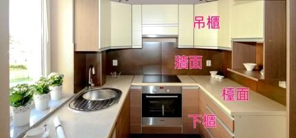三機救婚姻:購買洗碗機前注意事項