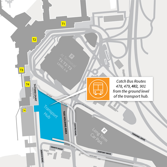 Onibus publico Aeroporto de Melbourne