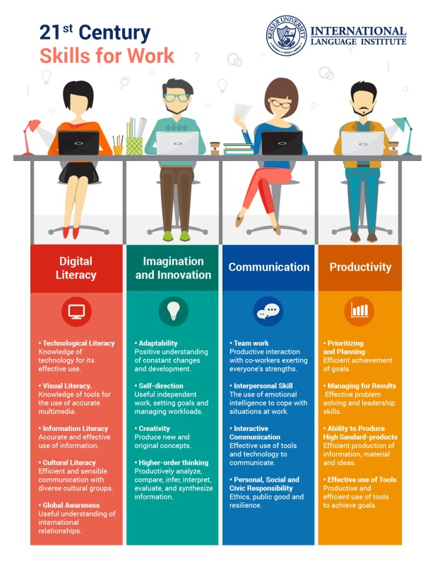 21st Century Skills for Work-01