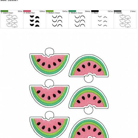 Watermelon Eyelet 5×7 grouped