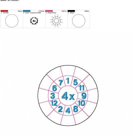 Multiplication Wheel x4