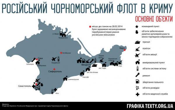 Crimea Russian Navy locations_0