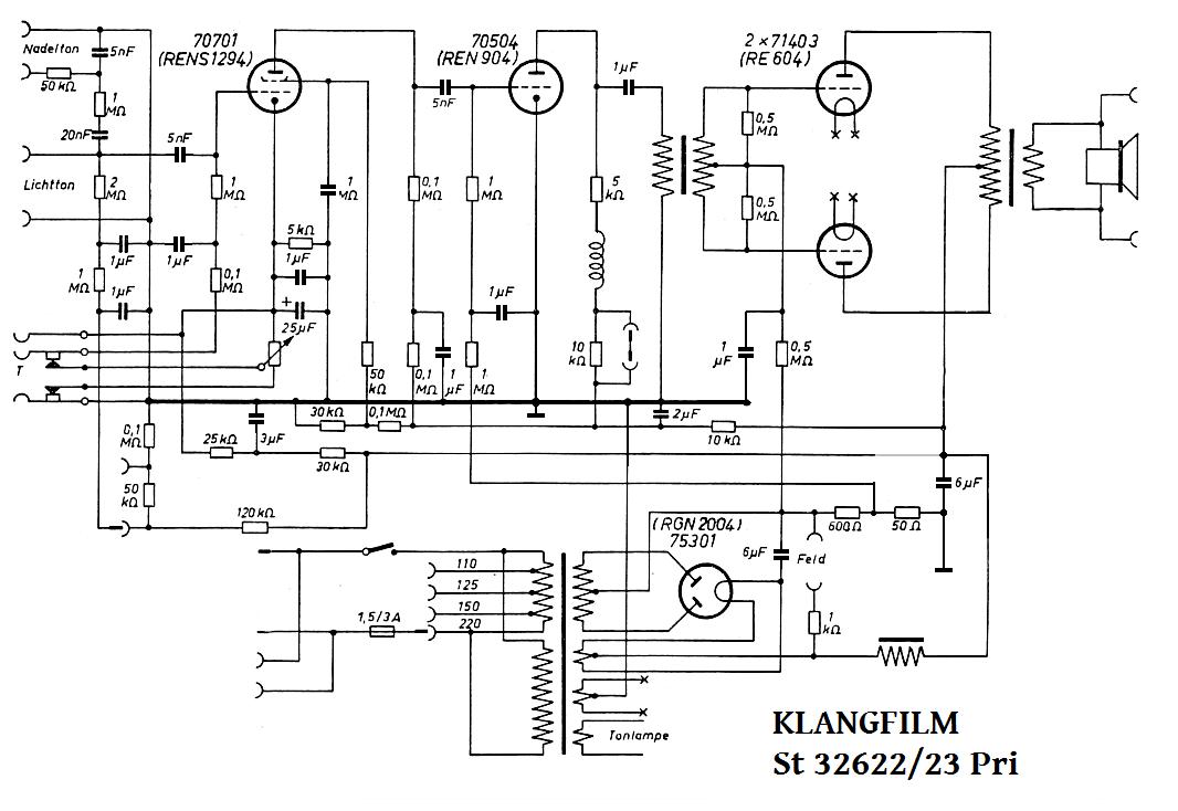 100 Amplifiers – Part 1 , 1916