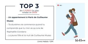 TOP 10 des livres les plus vendus en 2018 Livres Hebdo/GFK