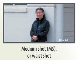 Jenis Shot dalam Pengambilan Gambar dengan Kamera