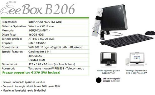 Asus Eee Box B206 ATI Graphics Drivers PC
