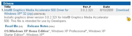 intel graphics media accelerator driver for windows xp 32 bit