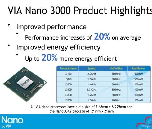 nano 3000
