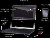 Always Innovating Smart Book is a tablet, netbook, phone, kitchen sink