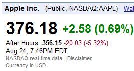 Apple Stock price 8-24-11