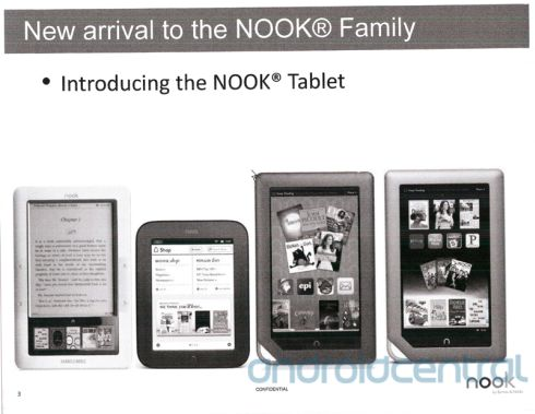 NOOK Family