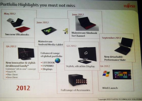 Fujitsu 2012 roadmap