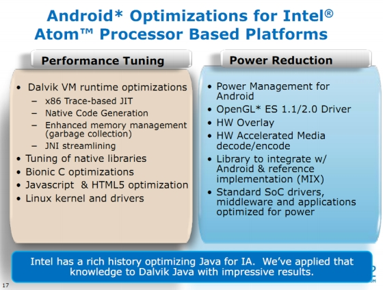 Intel Atom Android