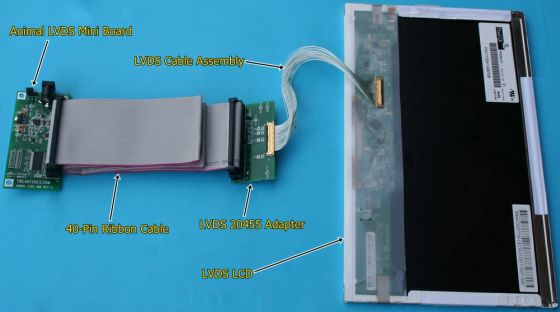 Tin Can Tools Pixel Qi LCD kit