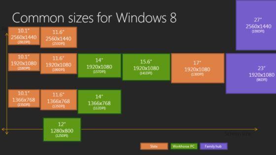 Windows 8 screen resolutions